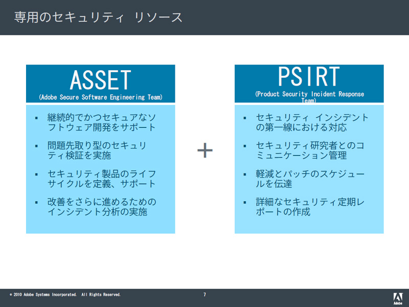「ASSET」と「PSIRT」の2チームを保有