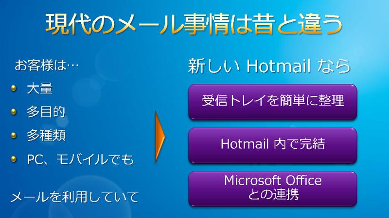 新しいHotmailでは、ExcelシートをローカルPCにダウンロードして、Excelで確認・編集し、またメールに添付するといった手順を不要として、Officeドキュメントの添付ファイルもWebブラウザーの操作だけで編集・送受信できるようになった