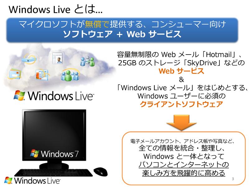 Windows LiveとWindows Live Essentialsは、マイクロソフトのソフトウェア+サービスとコンセプトを実現したモノだ