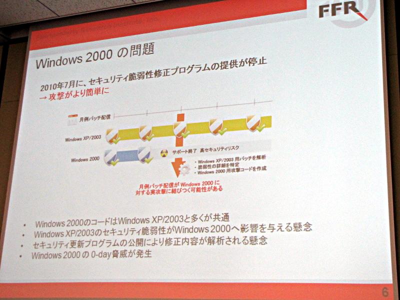 Windows 2000の問題