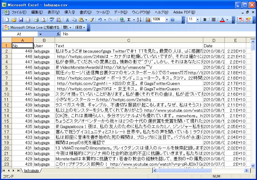 レディー・ガガによる英語のツイートも、すべて日本語訳されたうえで保存できた
