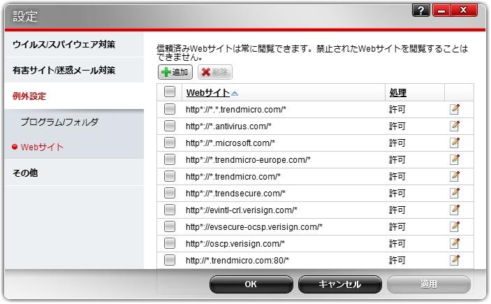 ブロックするウェブサイトの例外画面設定