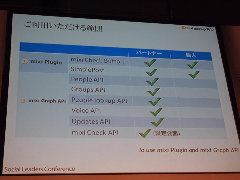 プラグインは個人にも公開、APIは現時点では法人のみに公開