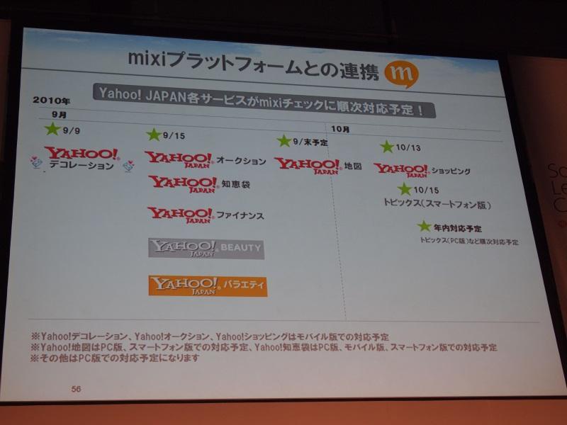 「Yahoo! JAPAN」の各コンテンツも順次対応予定