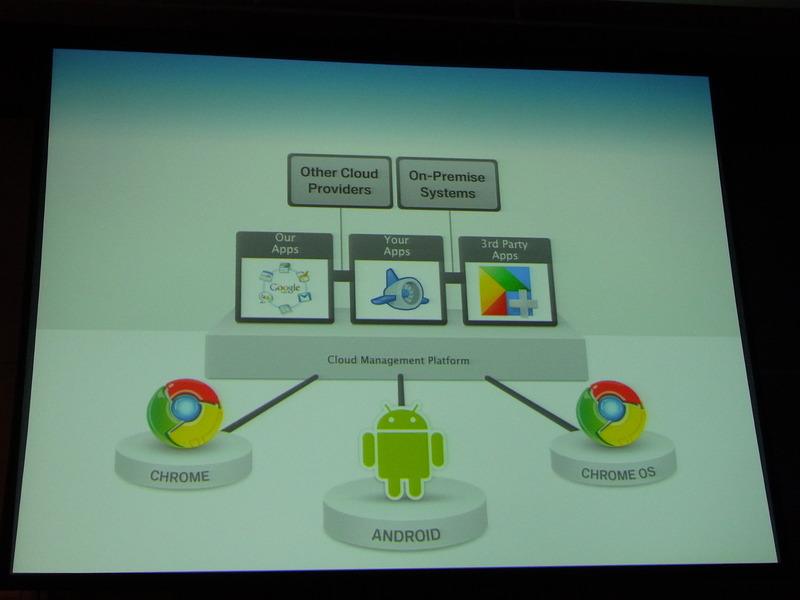 Google Appsの提供するクラウドプラットフォーム