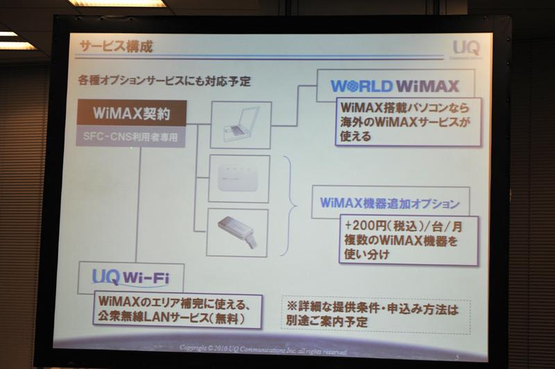 国際サービスの「WORLD WiMAX」など各種のオプションも提供される予定