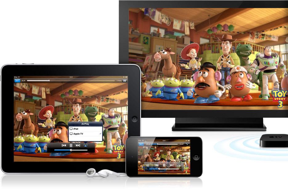 AirPlayの利用イメージ