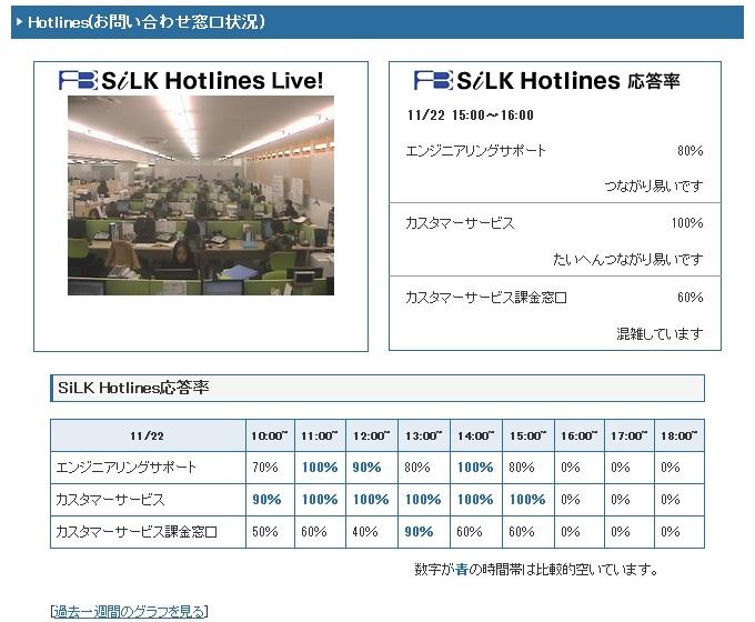 DTIがユーザーに公開しているサポートセンター画面>