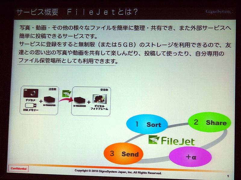 FileJetサービスの概要