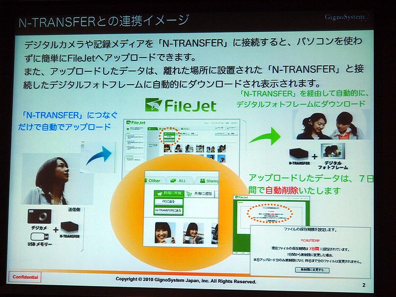 N-TRANSFERとFileJetの連携イメージ