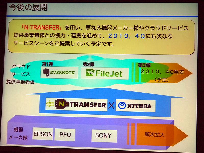 今後の展開。2010年第4四半期となる2011年1~3月にも新たなサービスをリリースする予定
