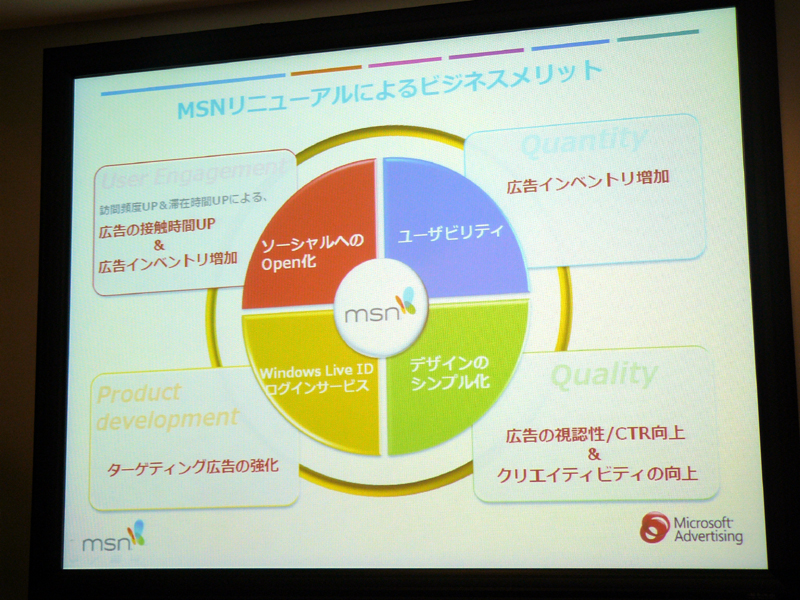 MSN Japanリニューアルによる広告主のメリット