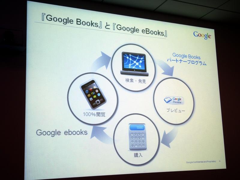 「Googleブックス」で検索できる書籍のうち、出版社が許可した書籍を「Google eBooks」で販売する