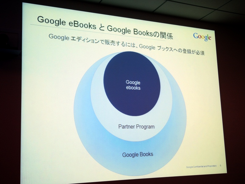 Google eBooksでの販売にはGoogleブックスへの参加が必要