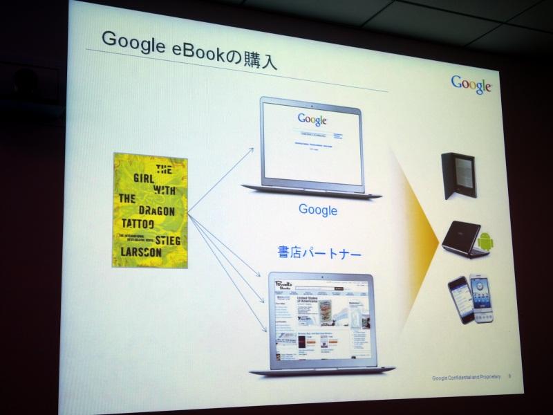 Googleだけでなく、他のオンライン書店でもGoogle eBooksの書籍を販売する