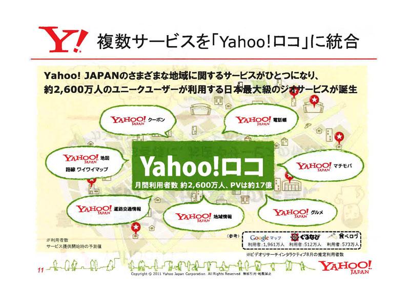 これまで各サービスに分散していた地点情報を「Yahoo!ロコ」に統合