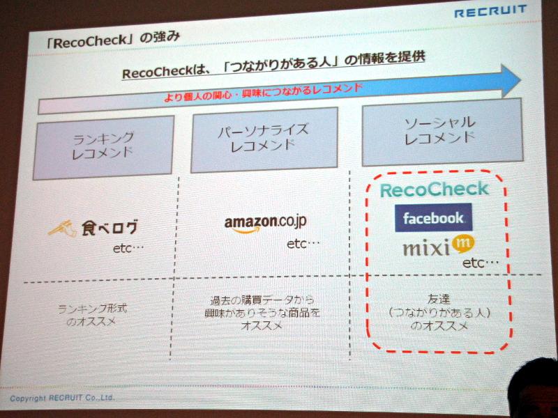 RecoCheckの強み