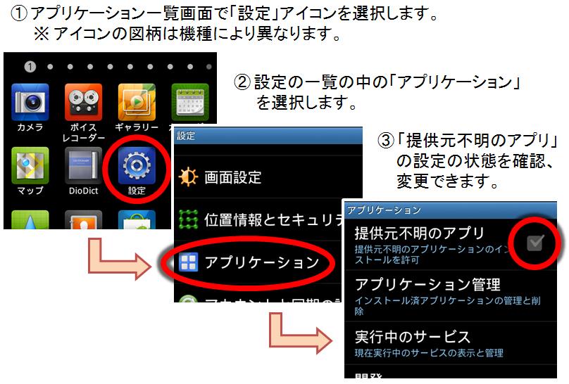 「提供元不明のアプリ」設定の確認・変更方法(IPAの発表資料より)