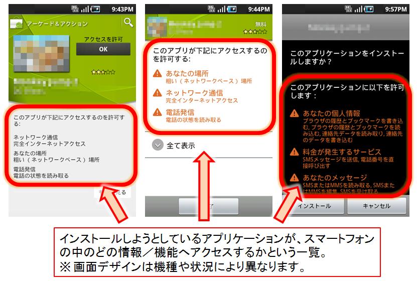 「アクセス許可」表示画面の例(IPAの発表資料より)
