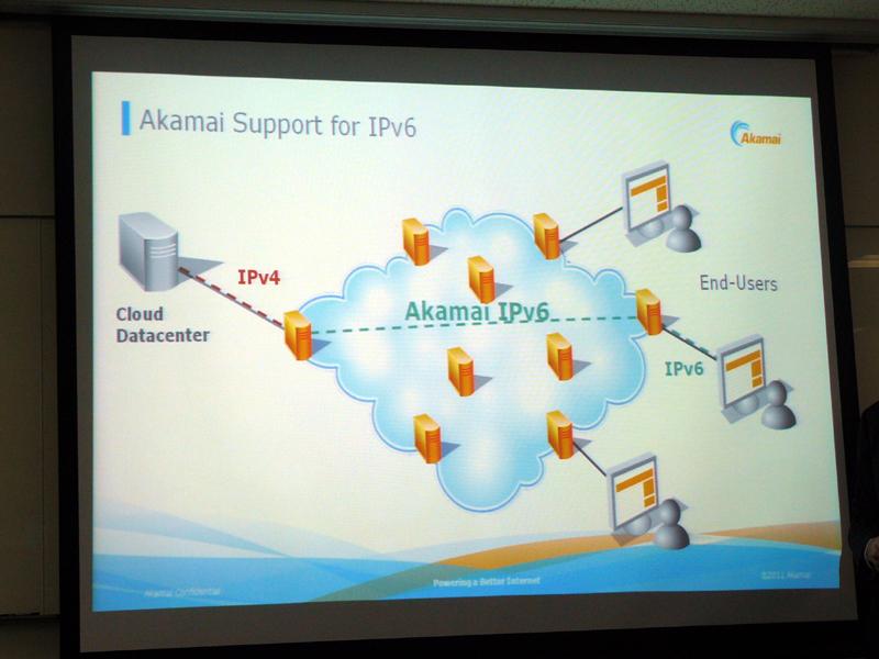 IPv6対応サービスの仕組み