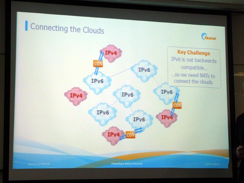 IPv4/IPv6が混在する移行期のネットワークの状態