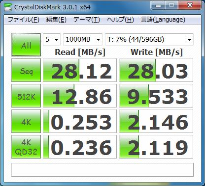 CrystalDiskMark3.0.1の結果(左が無印Pogoplug、右がBiz)