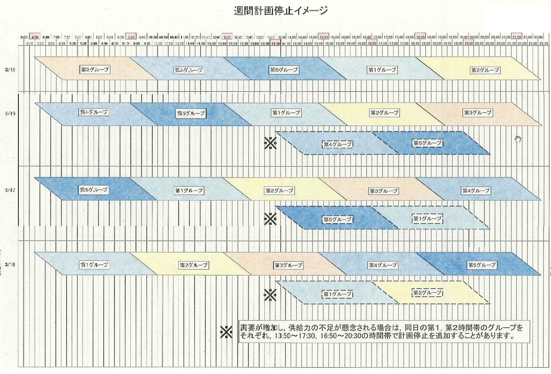 週間計画停電の予定表