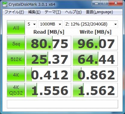 Intel Core-i5 2400S/RAM8GB/2TB×2(RAID0)の構成のPCにインストールした際のパフォーマンス(クライアントにX200を使用して計測)。SMB2.1の恩恵もあり、PCのスペック次第では、非常に高いパフォーマンスを発揮する