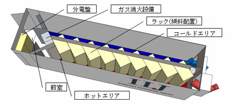 「IZmo」のイメージ図