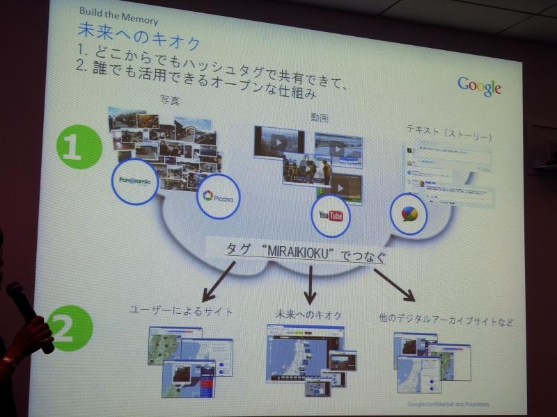 タグ「miraikioku」で他サービスとも連携