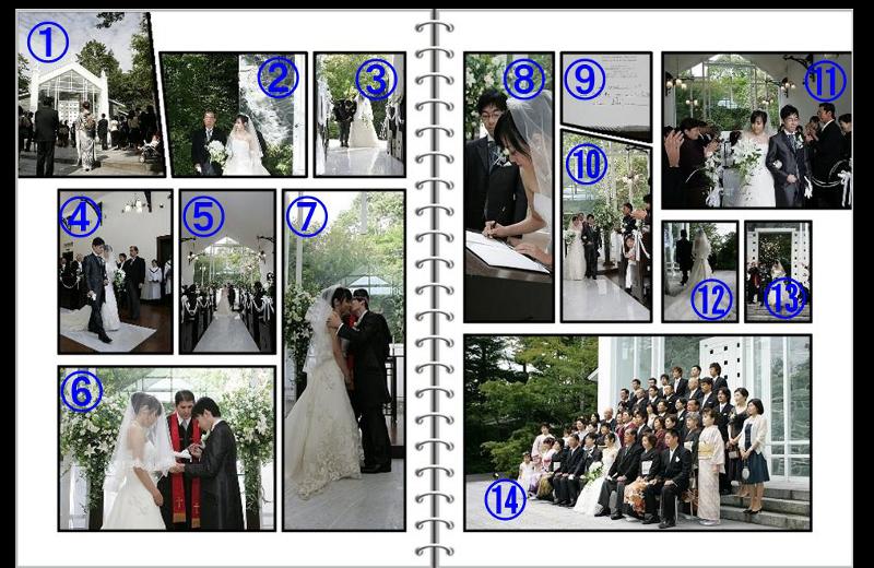 結婚式の様子をコミックのように順番にたどれる