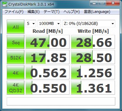 ThinkPad X201s(Core i7-620LM 2.0GHz、RAM8GB、Intel 320 160GB、82577LM、Windows 7 Professional 64bit)を利用し、CrystalDiskMarkを利用して計測