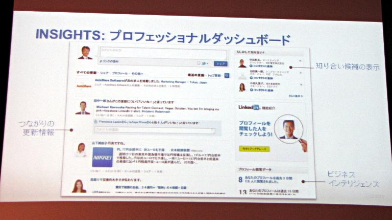 「コンタクト」に登録したユーザーの更新情報は「プロフェッショナルダッシュボード」と呼ばれる画面に表示される