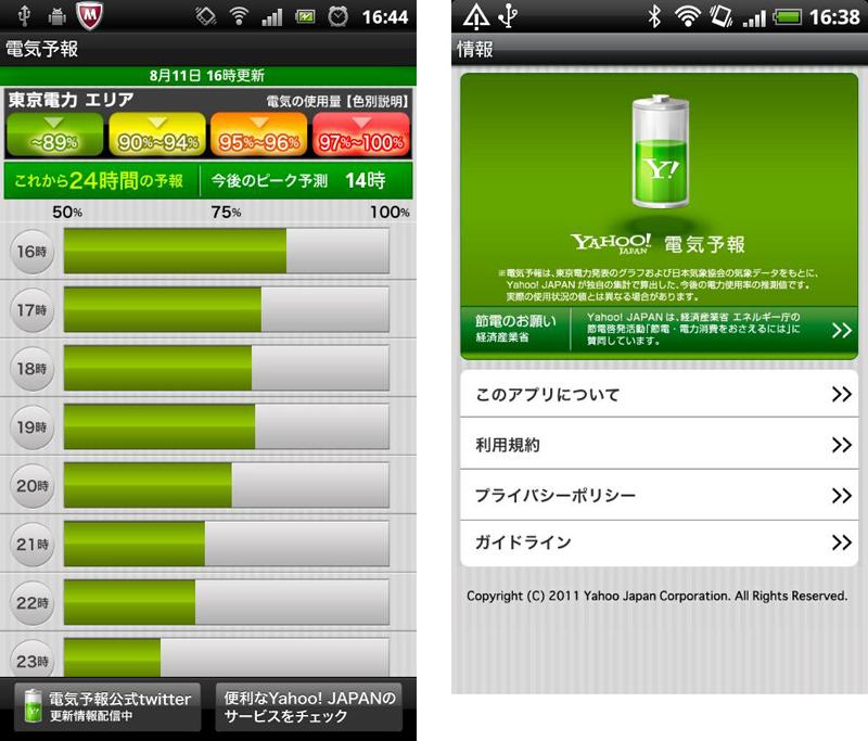 ヤフーは、電気予報のiPhone用アプリとAndroidアプリも提供