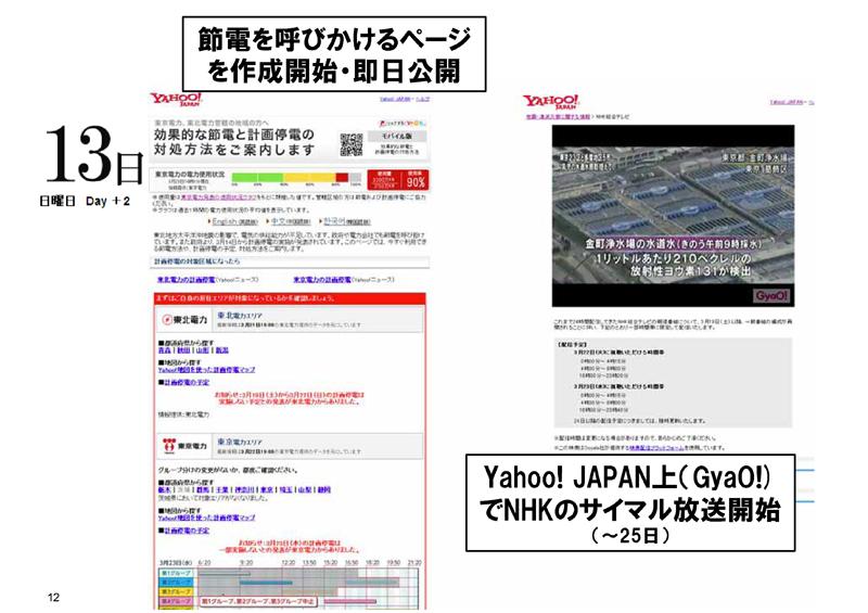 3月13日には、節電を呼びかけるページを公開、NHKのサイマル放送を開始