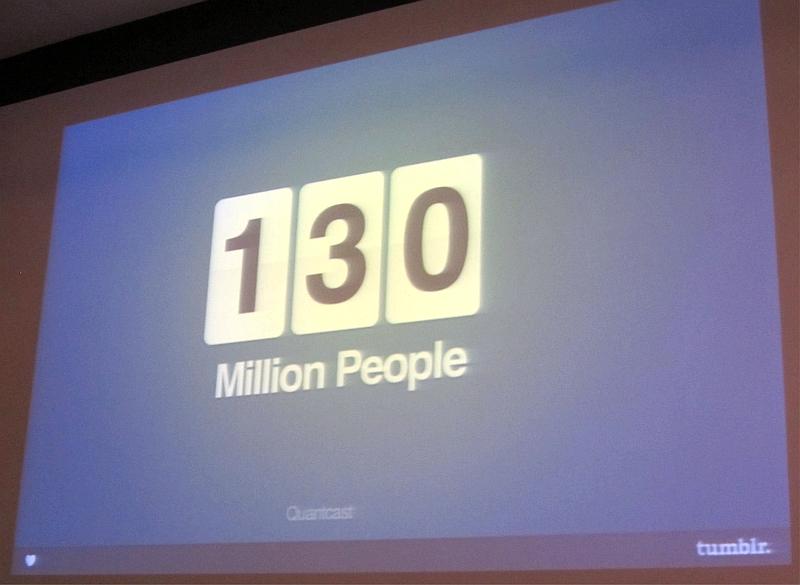 Tumblrの月間ユニークユーザーは1億3000万人