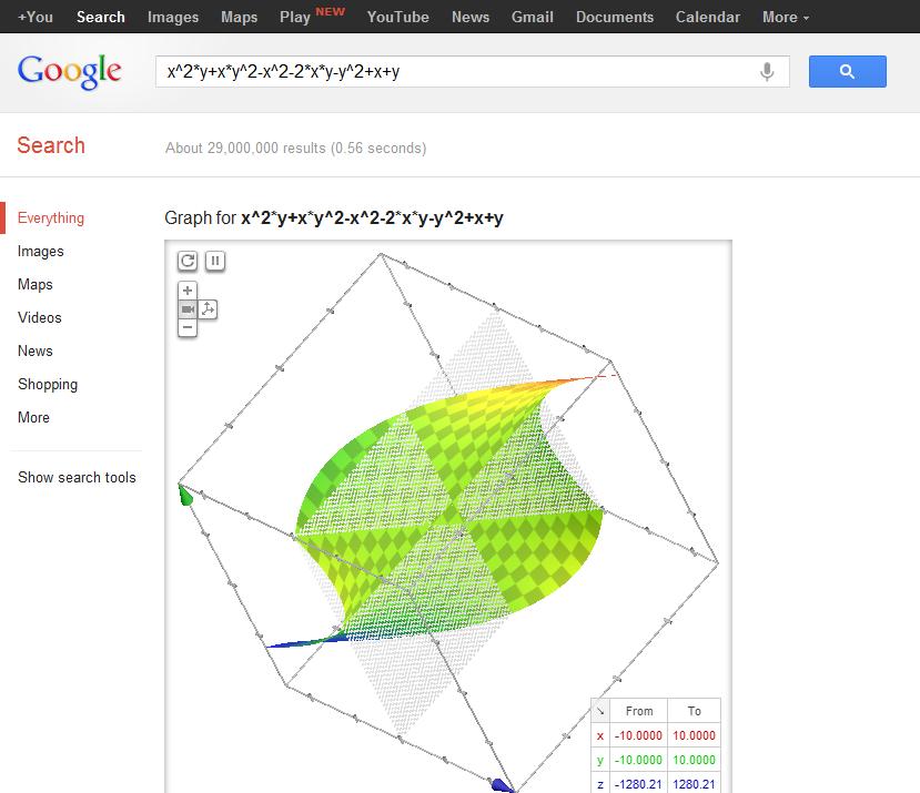 今年の京都大学の入試で出題された2変数関数「x^2*y+x*y^2-x^2-2*x*y-y^2+x+y」も検索するだけで簡単に3Dグラフ表示ができる