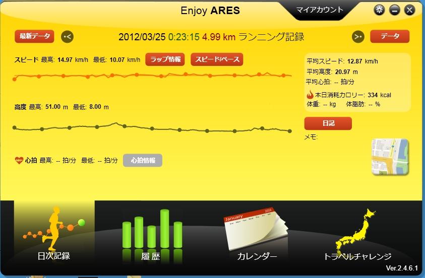 「Enjoy ARES」の日時記録画面