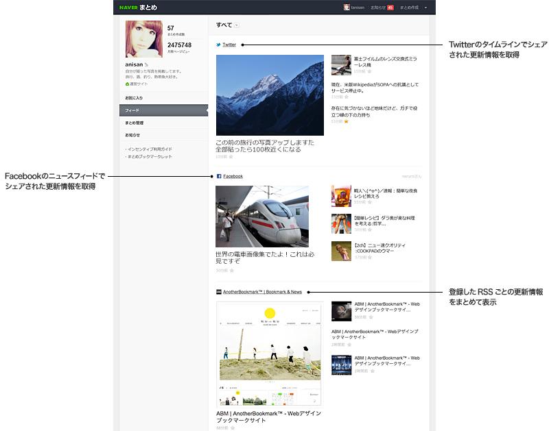 TwitterやFacebookなどの外部サービス連携のイメージ