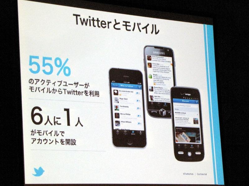 モバイルの活用が多いTwitter