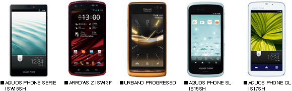 auのスマートフォン新モデル