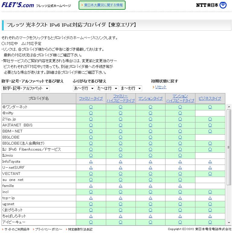 フレッツ公式サイトでIPv6接続サービスを提供しているISPのリストが公開されている。これは、NTT東日本(東京エリア)におけるIPv6 IPoE対応ISPの例