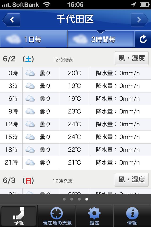 「3時間毎」の予報。気温と降水量が表示される