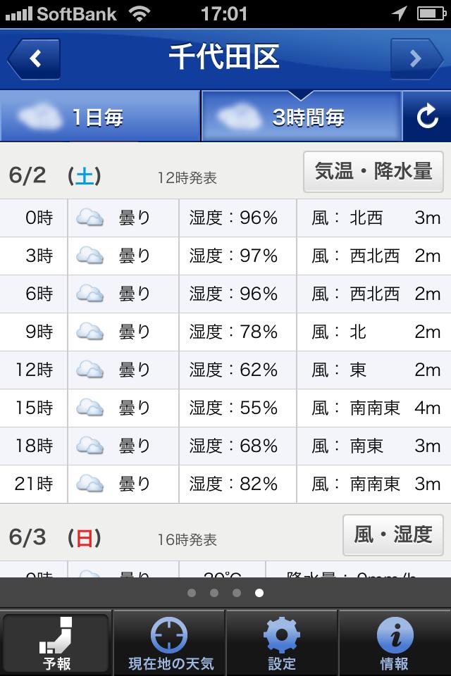 「3時間毎」の予報では、風と湿度も表示できる