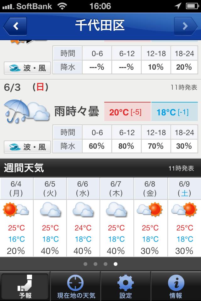 画面をわずかにスクロールすると、「週間天気」が現れる