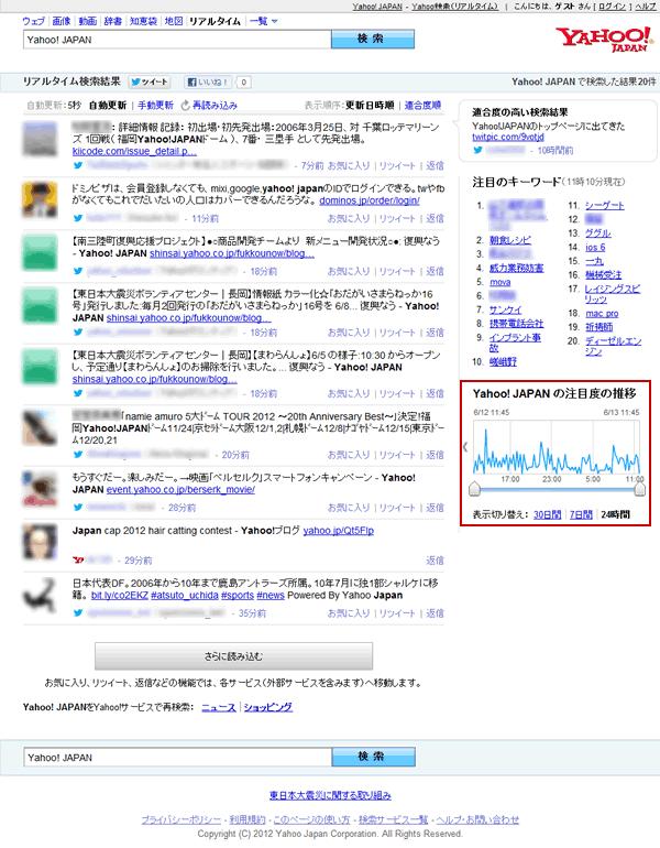 「Yahoo!検索(リアルタイム)」の検索結果ページ例
