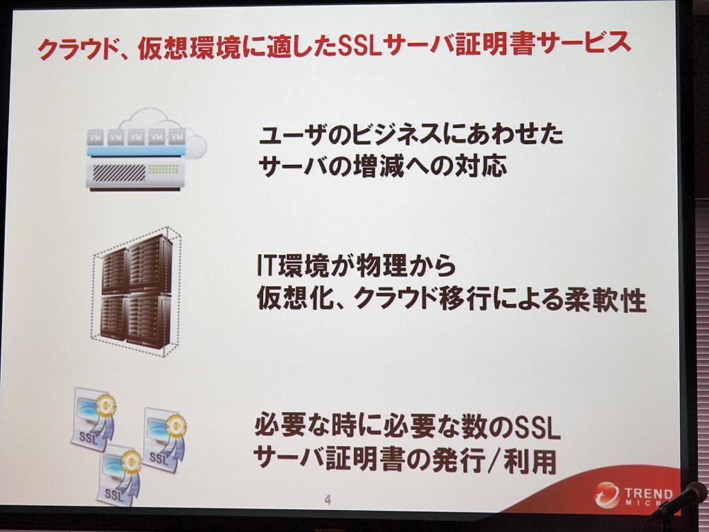 クラウド・仮想環境に適したSSLサーバー証明書サービス