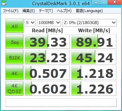 CrystalDiskMark3.0.1cの結果。シーケンシャルのライトで90MB/sをマーク