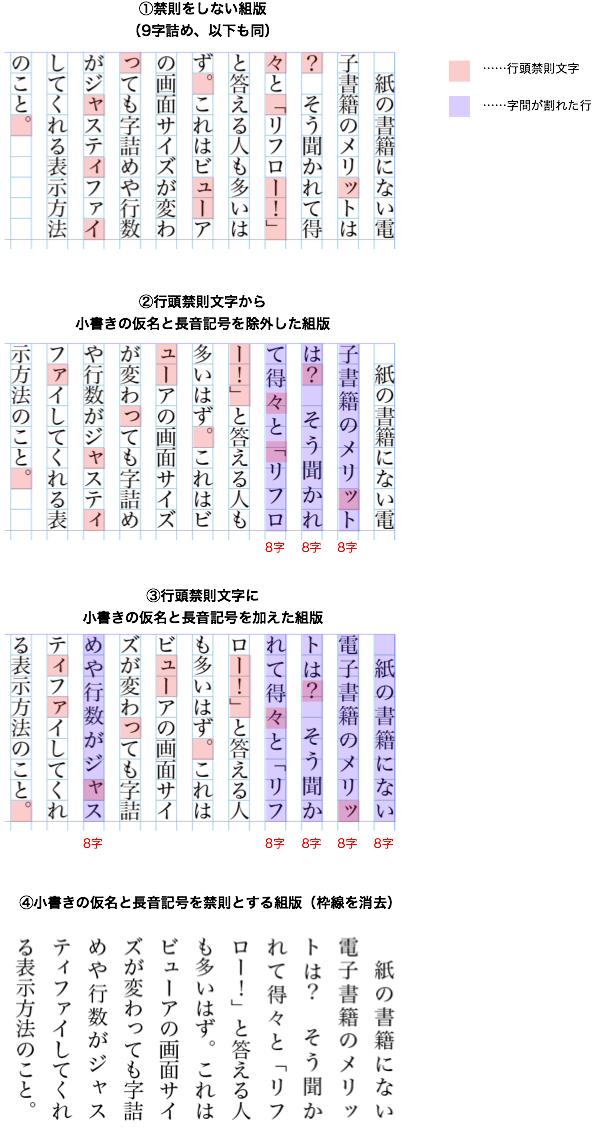 図10 行頭禁則の違いの比較(字詰め9字)