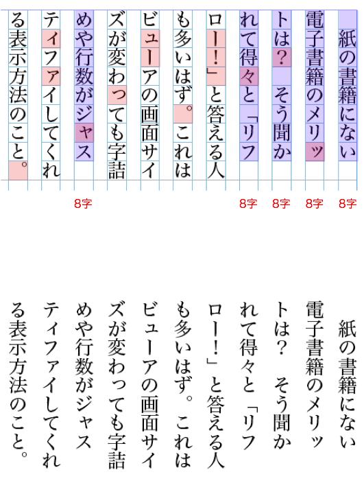 図11 上は小書きの仮名と長音記号を行頭禁則とし、行頭揃え(行末不揃え)で組んだ例(字詰め9字)。下はそのまま枠線や背景色を外したもの